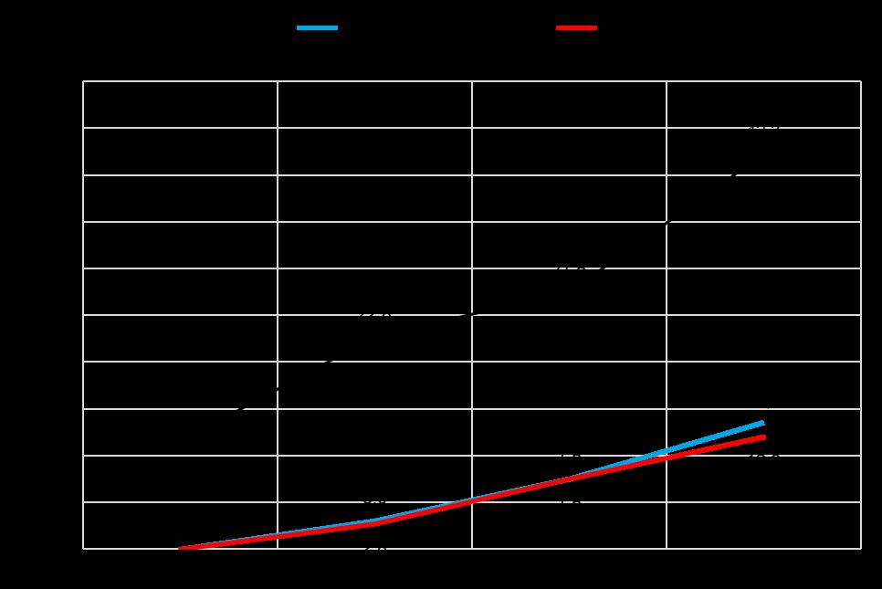 tabella-alternaria2